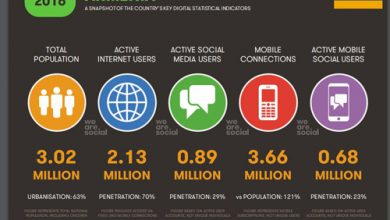 اینترنت در ارمنستان